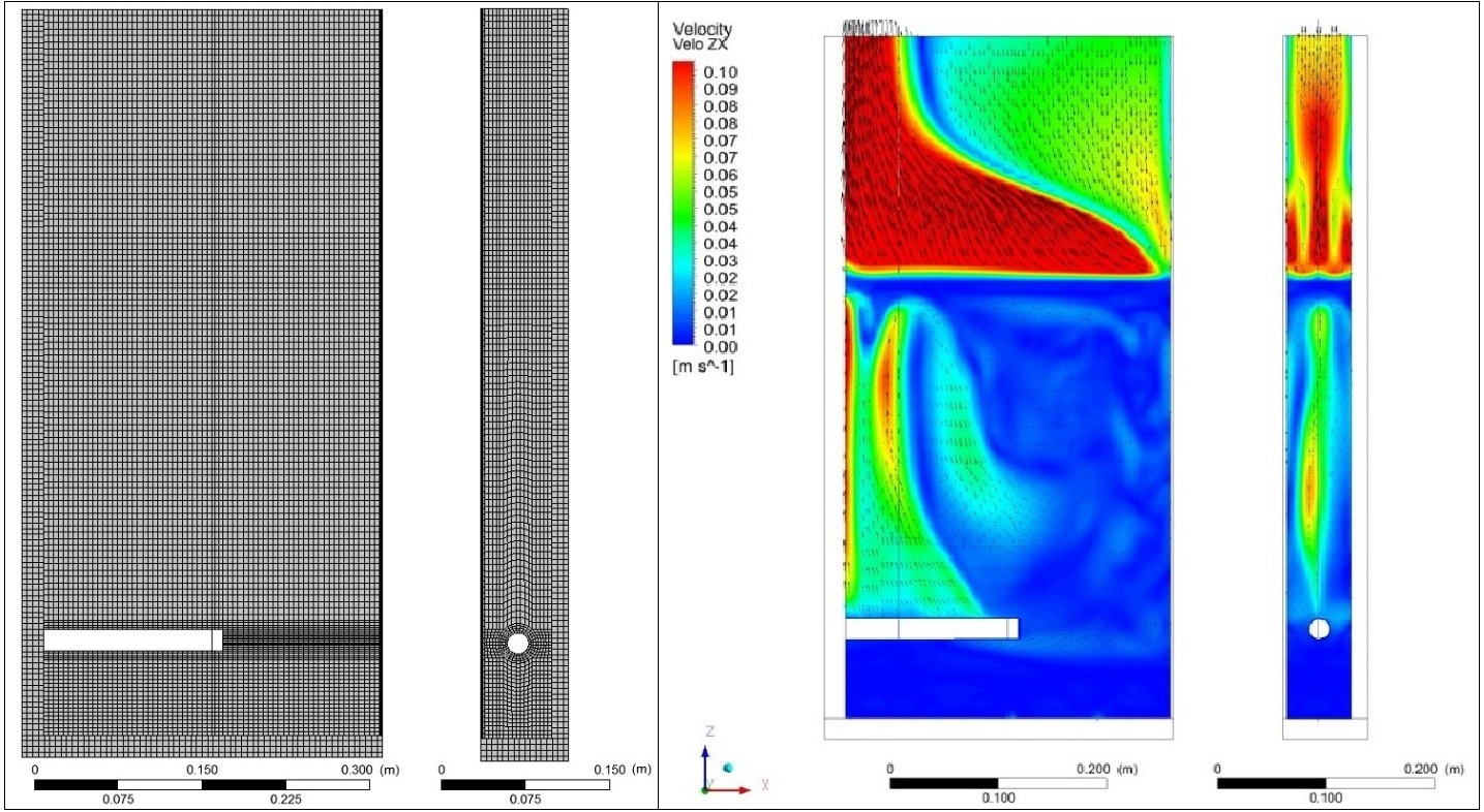 The computational domain of rectangular enclosure (KAERI experimental facility) and LEI calculated velocity fields of water and air © LEI